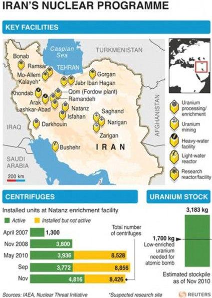 iran-nuclear-program