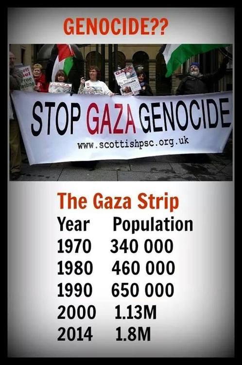 genocidio in cifre