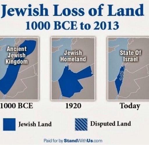 terra ebraica