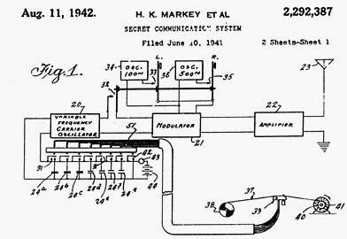 brevetto Lamarr