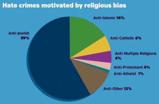 crimini antireligiosi