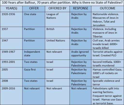 stato-di-palestina