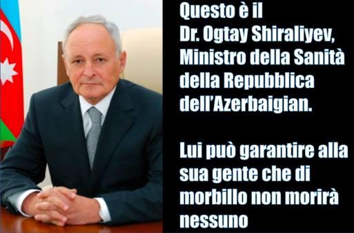 min Azerbaigian