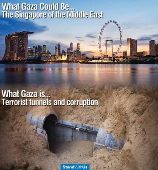 Gaza-Singap