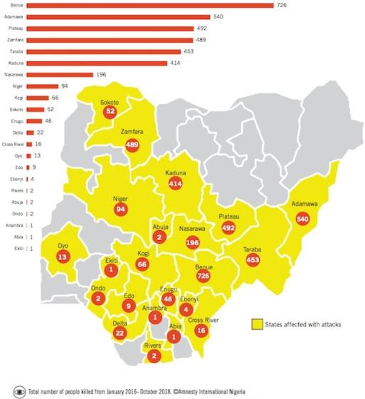 amnesty-nigeria-rapporto