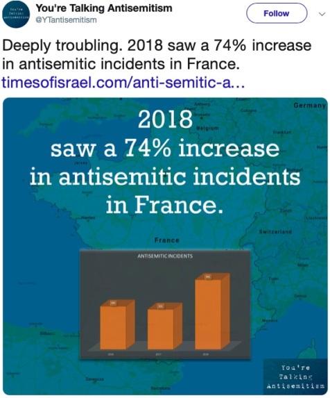 antisem-Francia