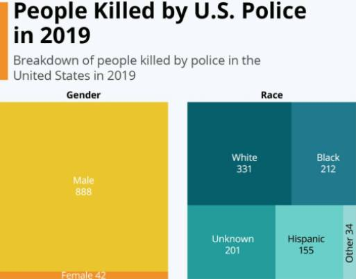 uccisi polizia